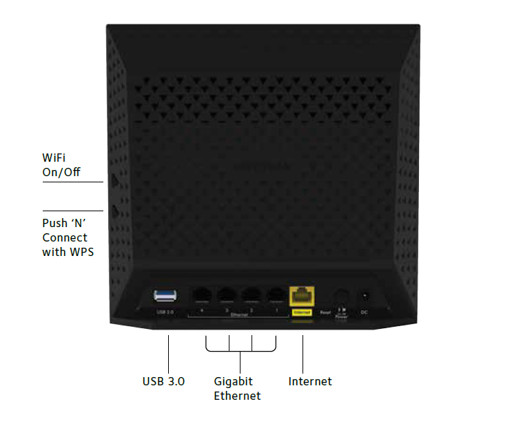 R6250 Routeurs Wifi R 233 Seau Produits Grand Public