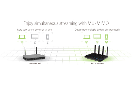 Stream on multiple devices with MU-MIMO technology from NETGEAR