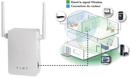 Point d 39 acc s r p teur antenne additionnelle wifi - Cpl wifi orange ...